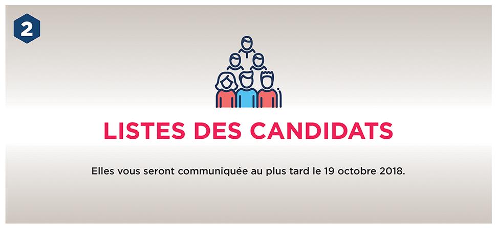 2-slide-candidats