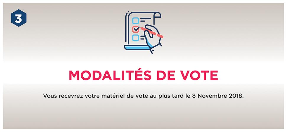 3-slide-modalite-de-vote