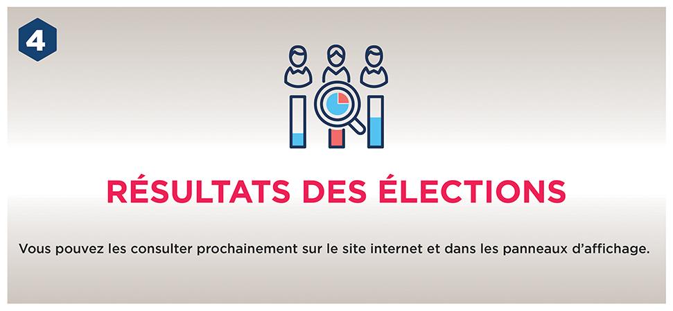4-slide-resultat-elections