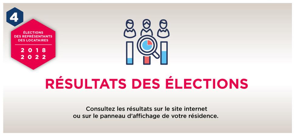 resultats-des-elections